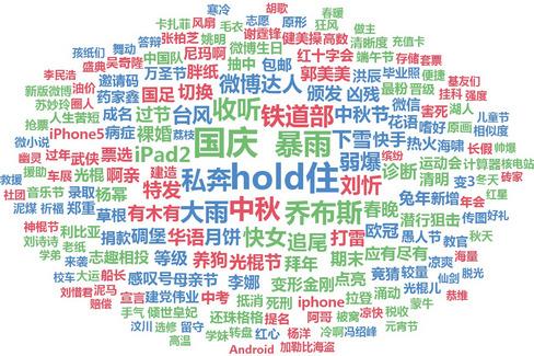 重庆SEO网站优化之网站怎么选取关键词