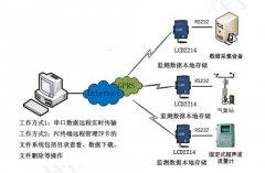 采用工业级高性能32位ARM处理器