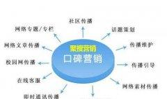 常见seo战略优化步骤
