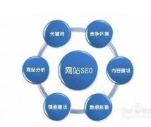 SEOer如何分析网站关键词的分布情况