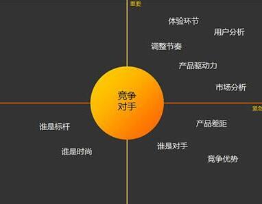《厦门seo培训》做好SEO如何分析竞争对手的情况