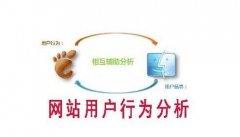 《海瑶seo》如何从用户行为出发分析SEO工作方向