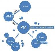 《网站优化教程》网站流量来源问题
