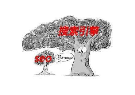 【东莞SEO优化公司】单页面网站的优化技巧