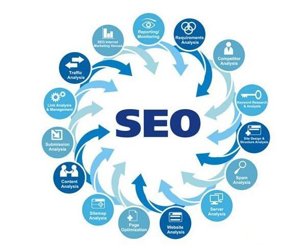 【合肥seo】兼顾SEO与用户体验的单网页优化