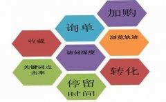 【seo故事】网站seo优化的目的到底是什么