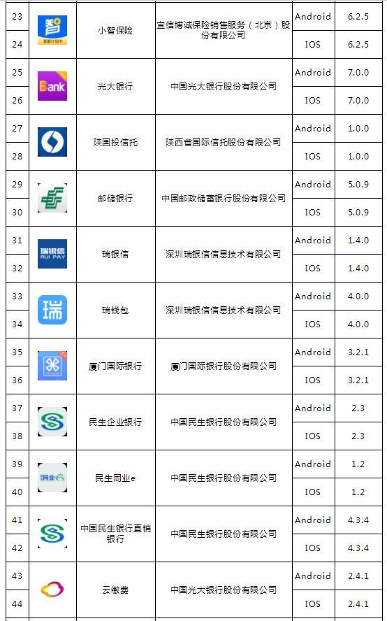 互金协会公布金融APP拟备案名单:度小满、分期乐等在列