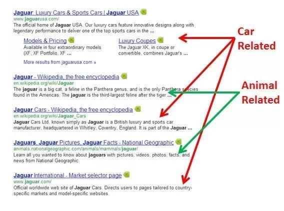跨境企业常用的:谷歌SEO专业术语指南(三)