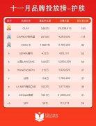 小红书11月品牌营销及达人声量排行榜发布