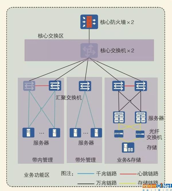 基于云计算架构的智慧政务平台设计与实现