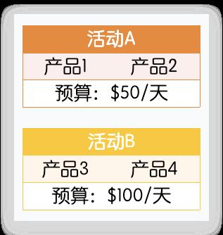 Joom运营小知识-CPM广告自动出价功能介绍