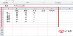 excel计算总分平均分的方法