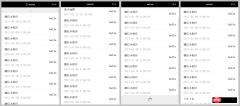 微信小程序列表下拉刷新及上拉加载的实现方法分析