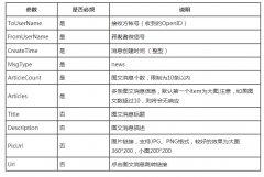 asp.net开发微信公众平台(5)微信图文消息