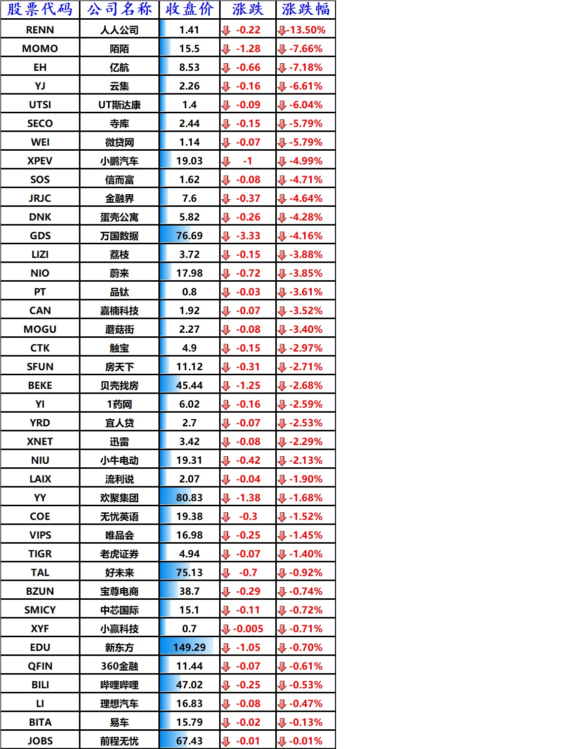 股讯 | 纳指结束五连涨 分析师称一年后特斯拉股价将暴跌96%