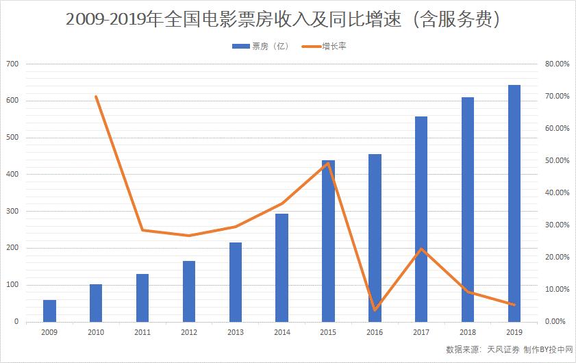 《三体》影视化之殇:大刘10万卖版权,烂尾11年,而今外来和尚要翻拍