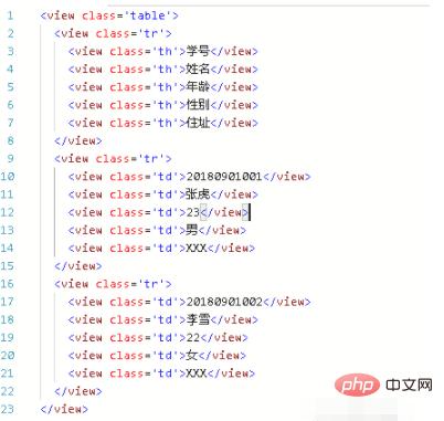 小程序怎么绘制表格