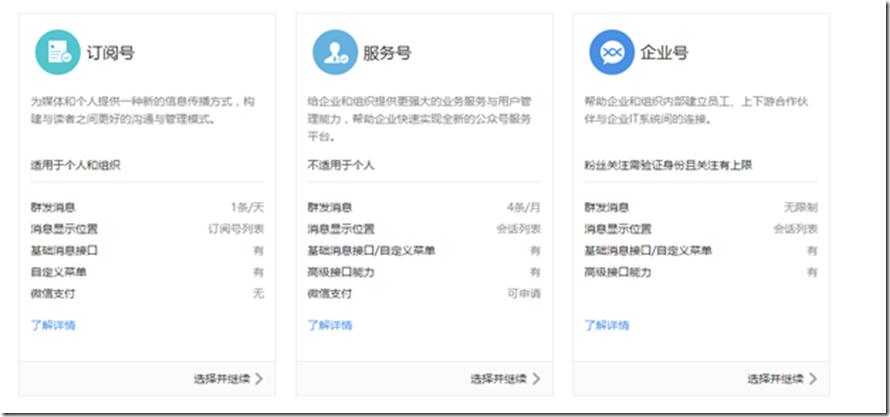 微信网页开发之配置说明与常见错误