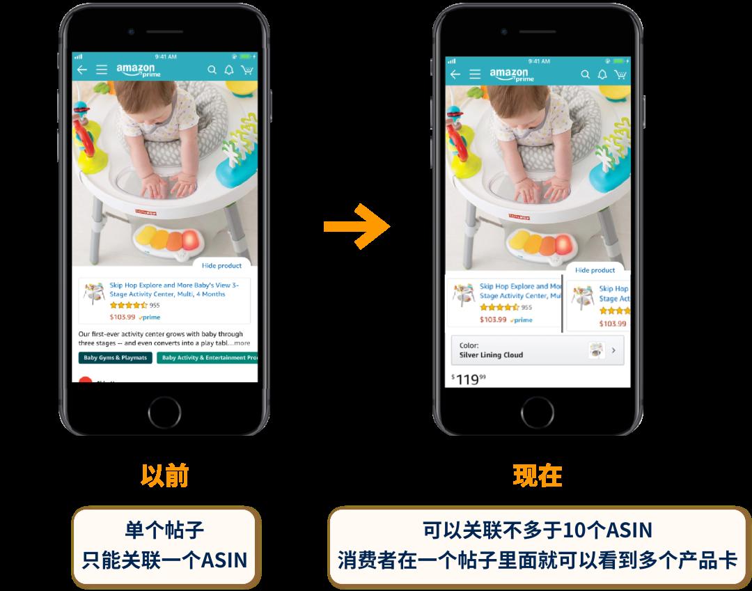 亚马逊新功能来也!让消费者看帖不忘留关注!