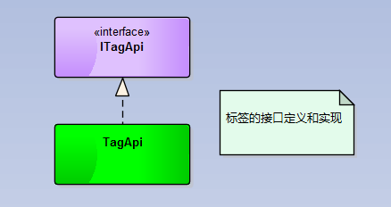 C#微信开发之微信公众号标签管理功能