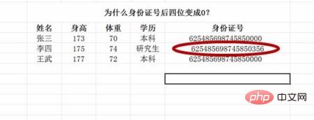 身份证输入excel表最后四位变0000怎么办?