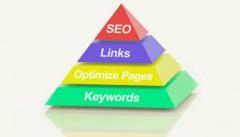 优化新网站需要注意的几个细节 让效果达到最佳
