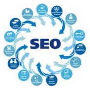 哪些情况会影响企业网站的优化效果