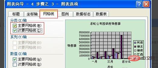 Excel表格怎么制作数据图表