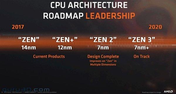 感受到老黄和英特尔的压力?AMD正式放大招:显卡处理器要来了