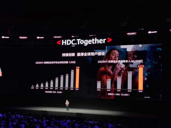 王成录:华为手机销量现在没有下滑、还在增长