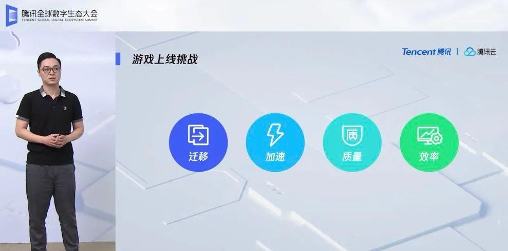 承载每日超4000万PCU,腾讯游戏云的工具箱有何不同?