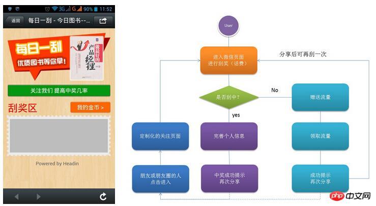微信开发H5轻游戏