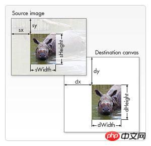 HTML5实现图片压缩上传功能的深度解析