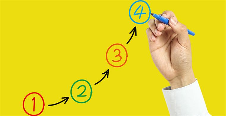 WordPress新手视频教程2:建站流程基础知识准备