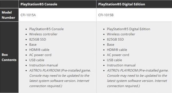 """港版PS5抢先""""开箱"""":预装小清新游戏、索尼下周公布价格"""