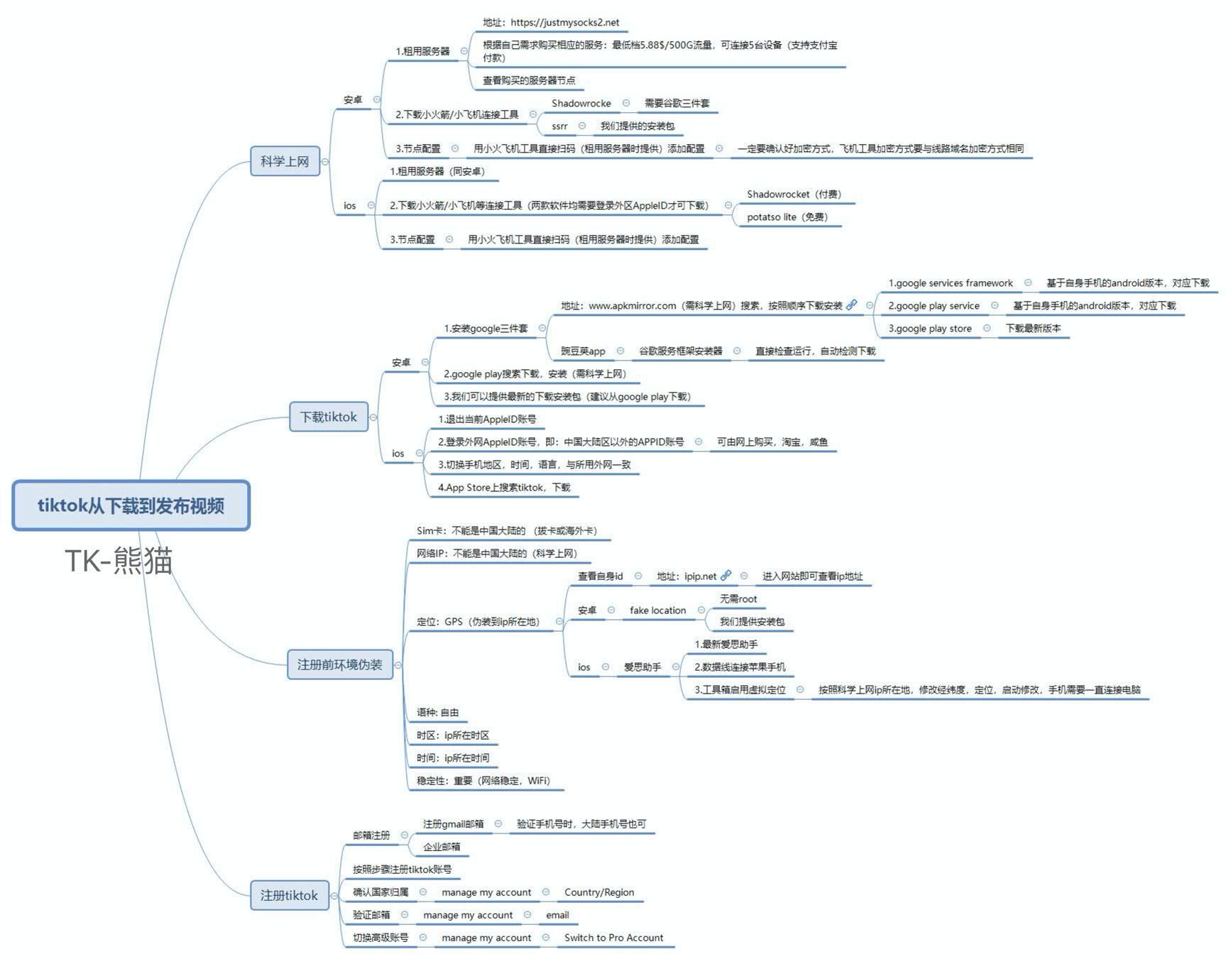 TikTok保姆级教程教你如何安全下载使用TikTok 开始圈养你的私域流量