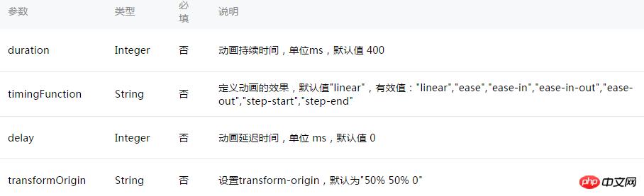 微信小程序的消息提示框的实现