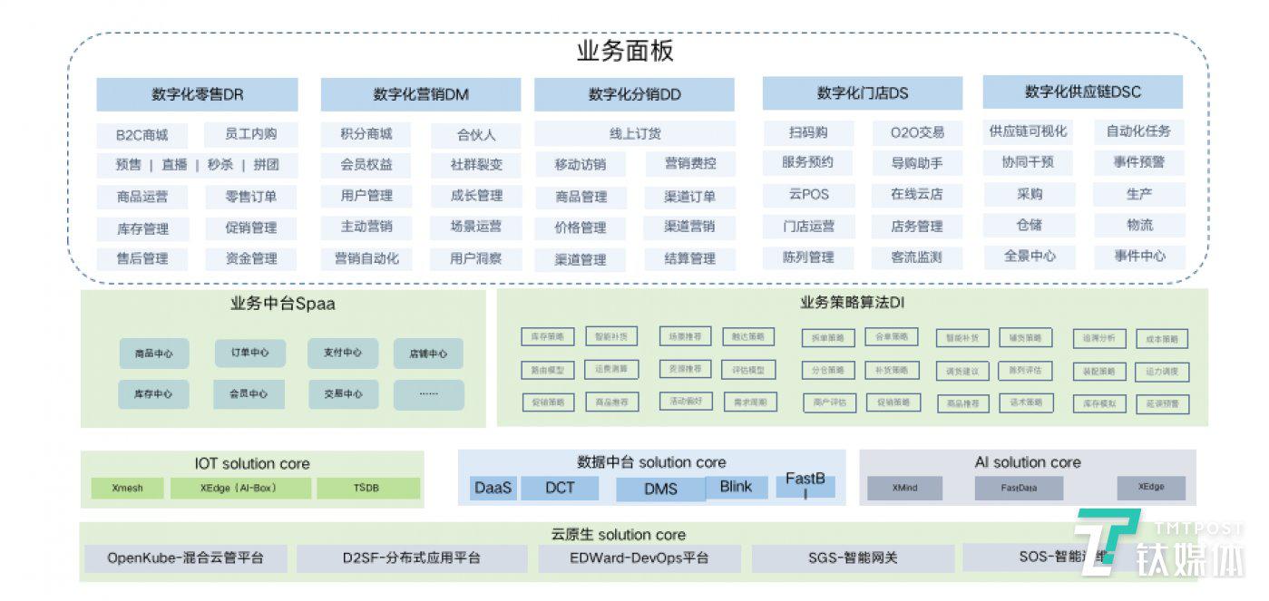 滴普科技董事长兼CEO赵杰辉:打造数据智能基础设施拓展数字化场景