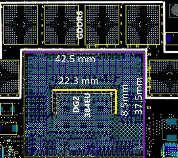 Intel DG2独立显卡就长这样!189平方毫米、针对游戏本