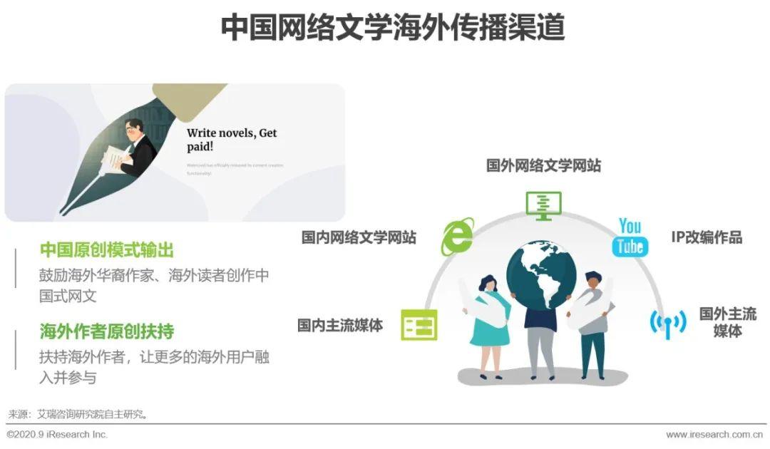 2020年中国网络文学出海研究报告