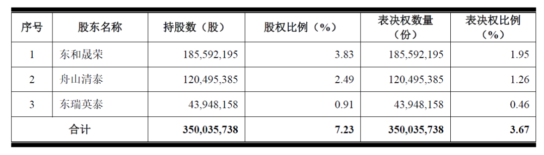 """昨晚,刘强东身价暴增160亿,宿迁""""神秘老乡""""大赚130亿"""