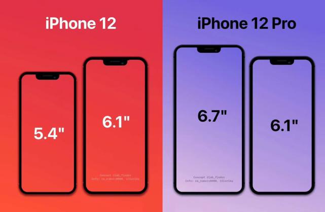 苹果官宣iPhone 12系列发布时间!仅剩售价一个悬念