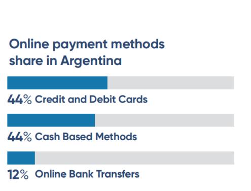 拉美市场分析白皮书——阿根廷