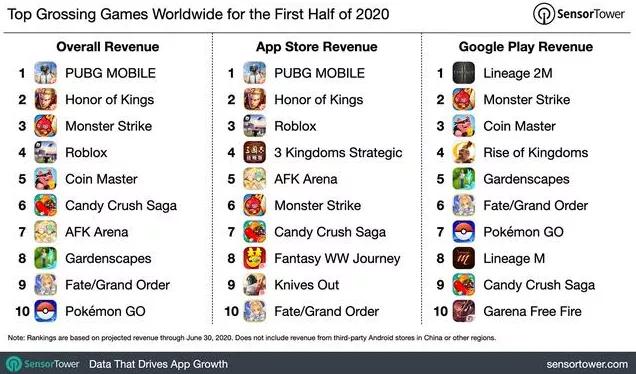 印度禁了118款中国App,也封禁了自己一个价值4亿的产业