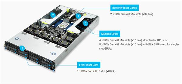 华硕推出7nm 64核服务器:夸张的11路PCIe 4.0、20万兆网卡