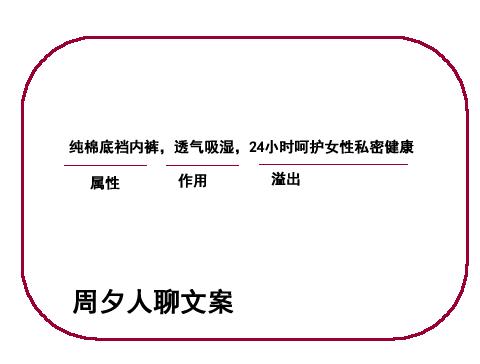 电商文案策划怎么写?怎么做产品介绍文案