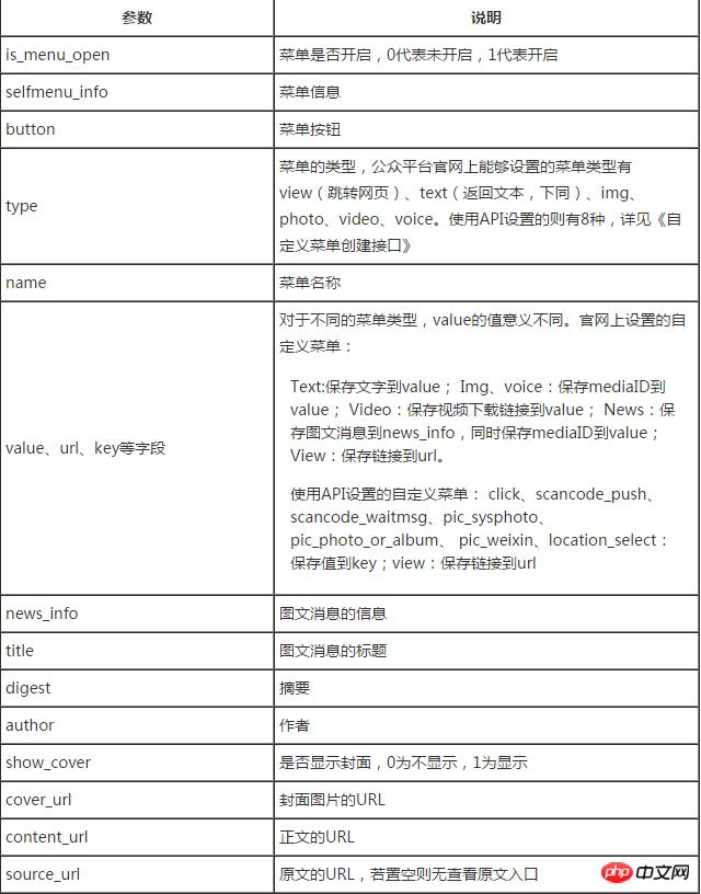 微信开发之获取公众号配置