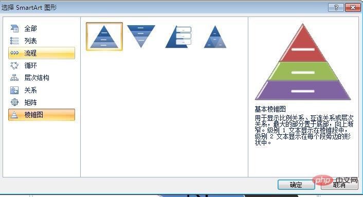 ppt的金字塔格式在哪里