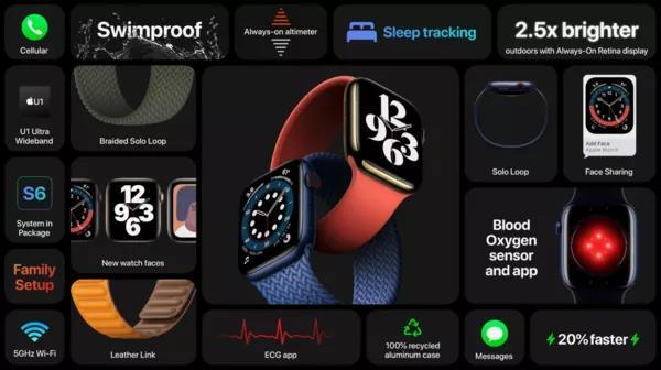 iPhone12缺席的苹果发布会,开发者和推广人值得关注的重点都在这里了!