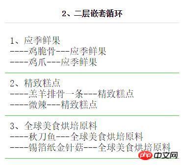 微信开发之列表渲染多层嵌套循环